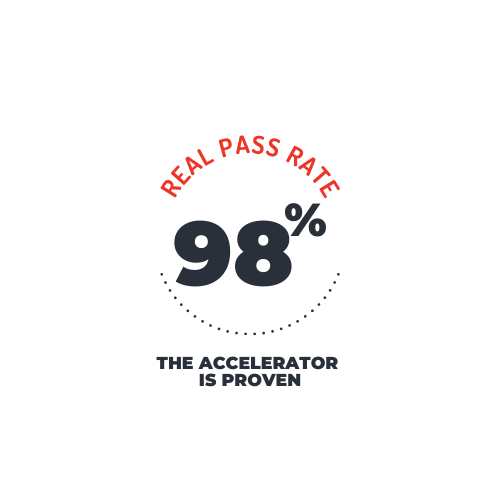 98% Real Pass Rate PMP Exam